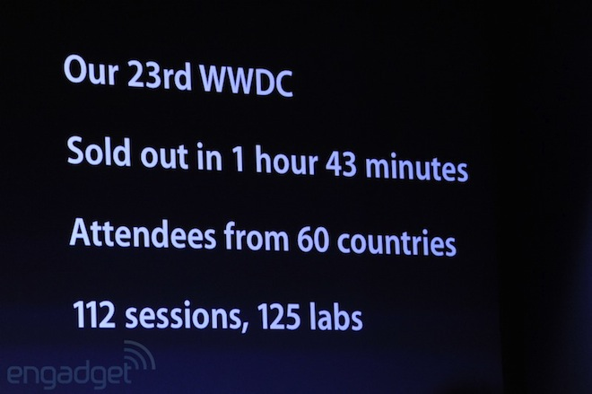 Итоги WWDC 2012: немного цифр   WWDC OS X Lion Mac iPhone 5 iOS iMessages Game Centre App Store